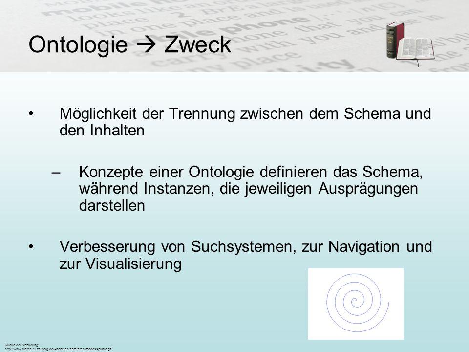 Ontologie  Zweck Möglichkeit der Trennung zwischen dem Schema und den Inhalten.