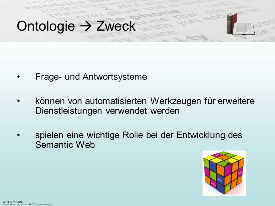 Ontologie  Zweck Frage- und Antwortsysteme