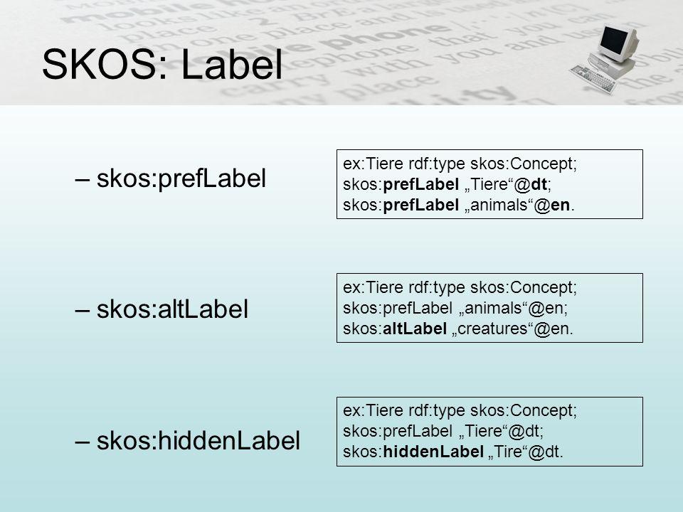 SKOS: Label skos:prefLabel skos:altLabel skos:hiddenLabel