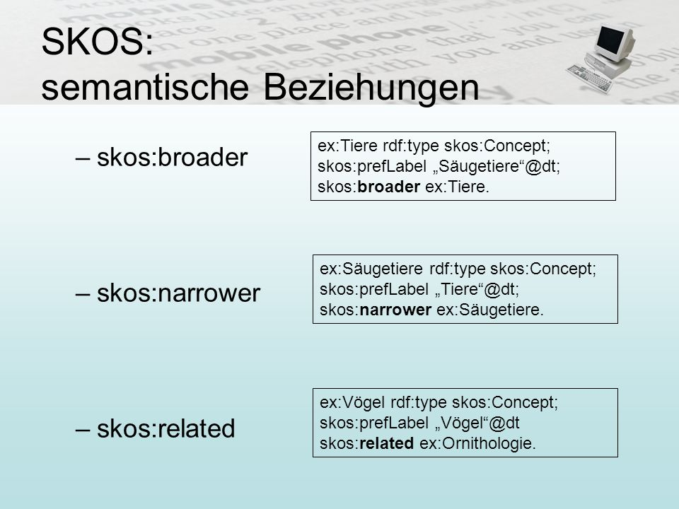 SKOS: semantische Beziehungen