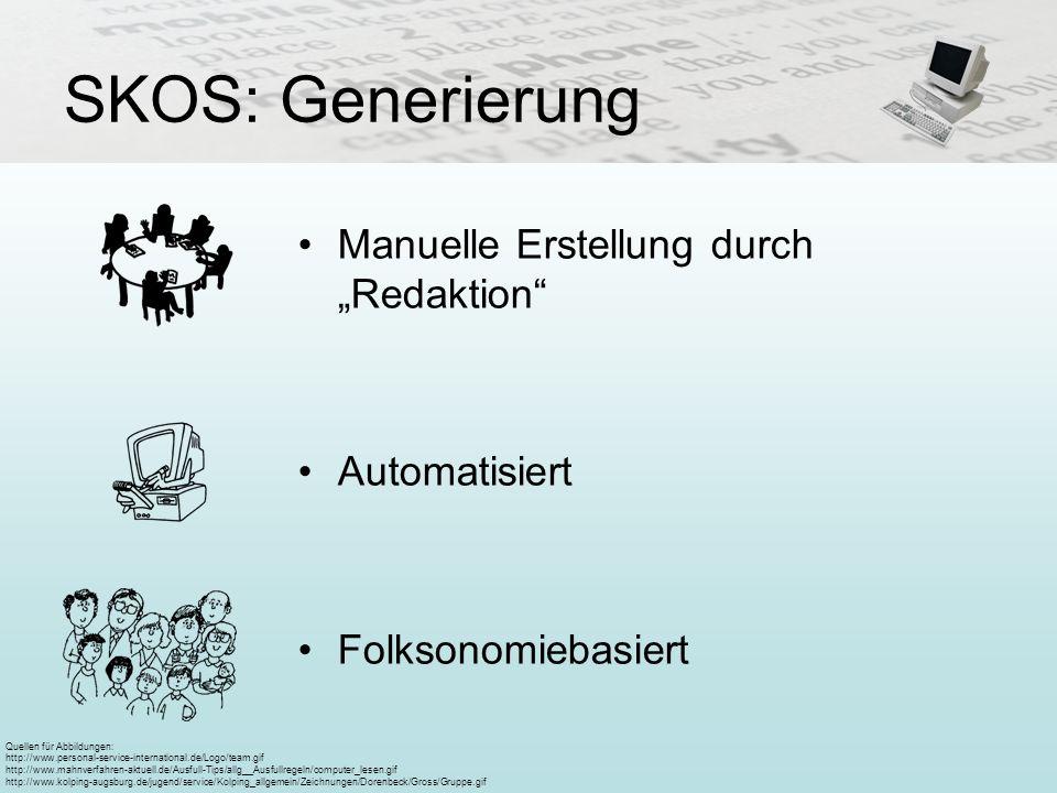 """SKOS: Generierung Manuelle Erstellung durch """"Redaktion Automatisiert"""