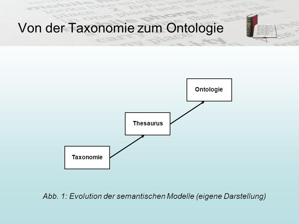 Von der Taxonomie zum Ontologie