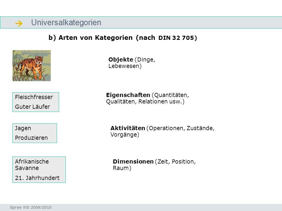  Universalkategorien b) Arten von Kategorien (nach DIN 32 705)