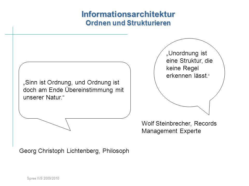 Informationsarchitektur Ordnen und Strukturieren