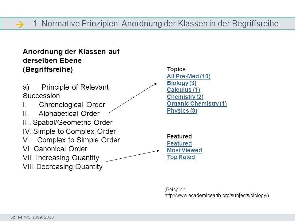  1. Normative Prinzipien: Anordnung der Klassen in der Begriffsreihe