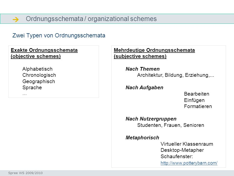  Ordnungsschemata / organizational schemes