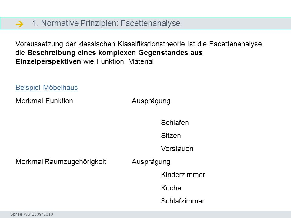  1. Normative Prinzipien: Facettenanalyse