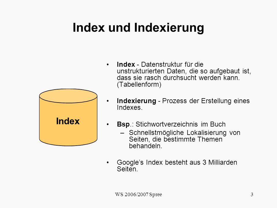 Index und Indexierung Index