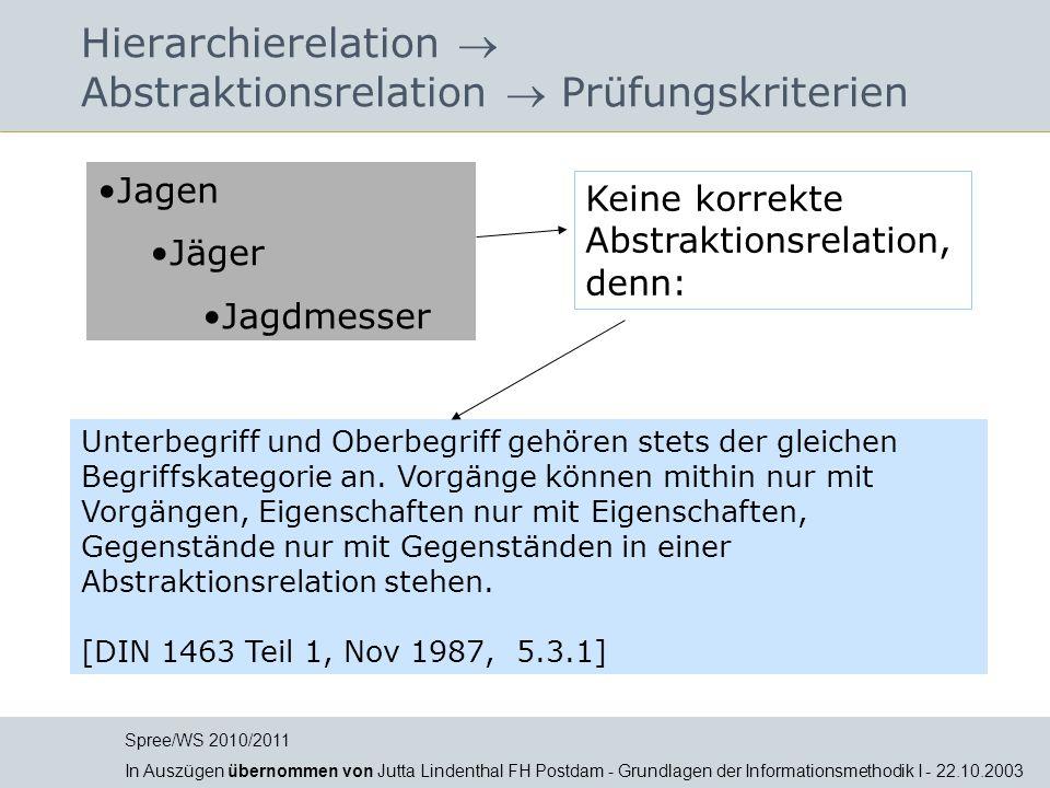 Hierarchierelation  Abstraktionsrelation  Prüfungskriterien