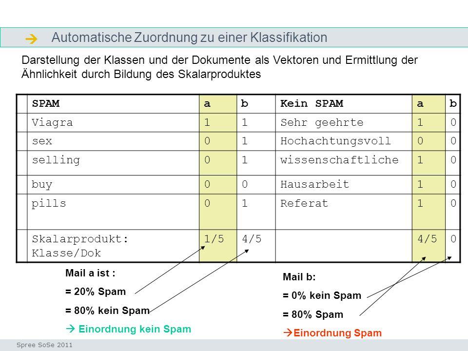  Automatische Zuordnung zu einer Klassifikation