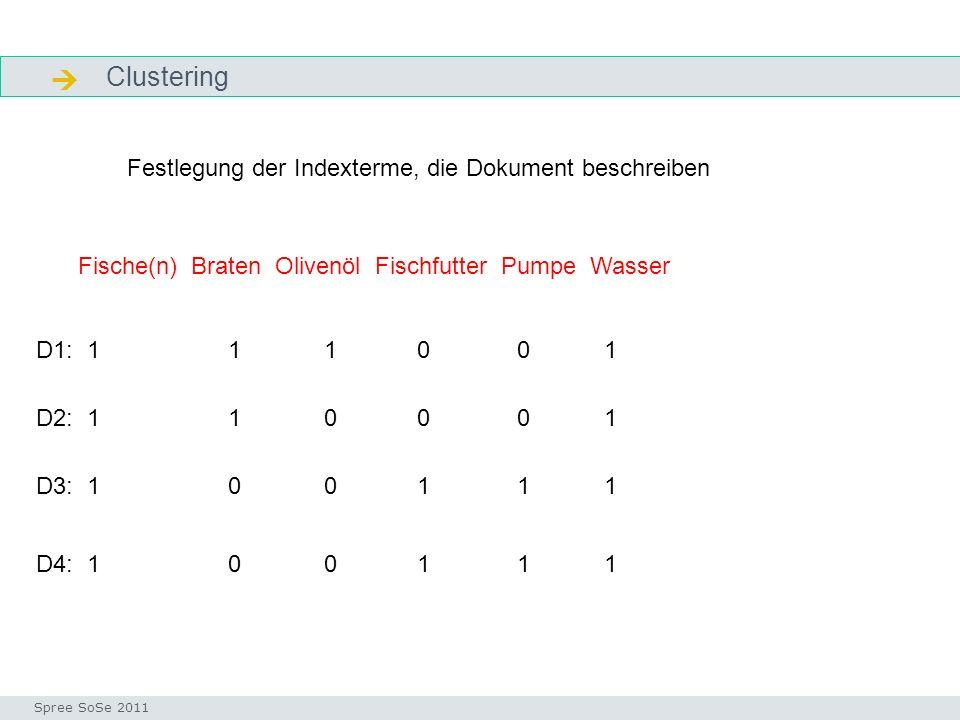  Clustering Festlegung der Indexterme, die Dokument beschreiben