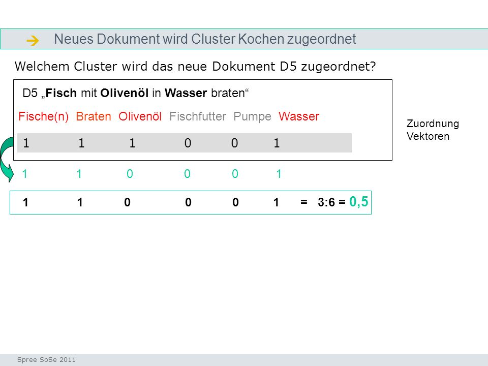  Neues Dokument wird Cluster Kochen zugeordnet