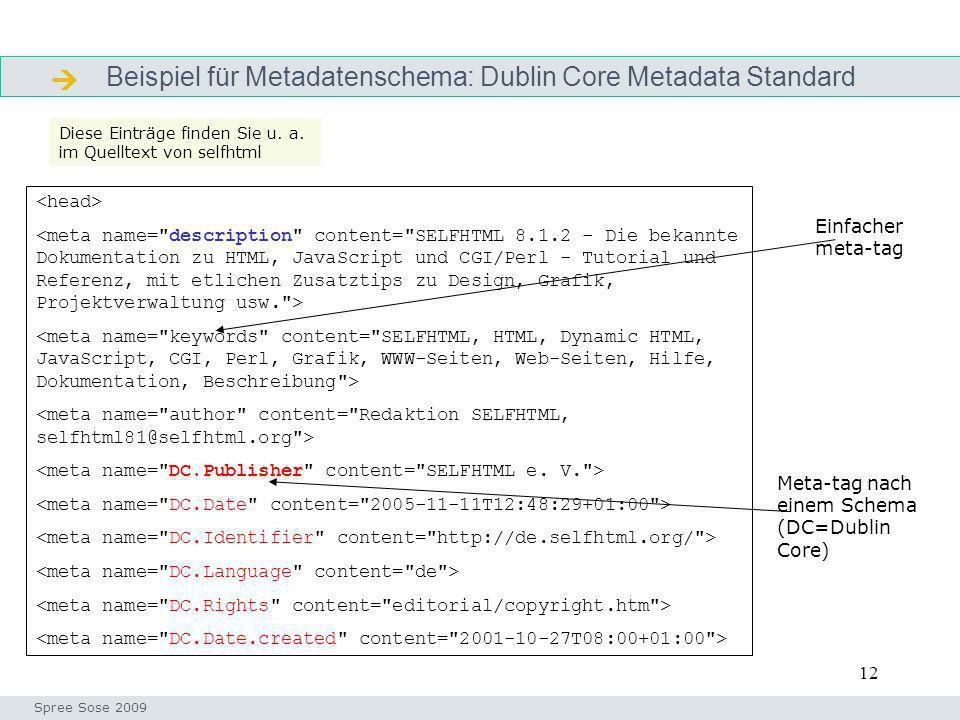  Beispiel für Metadatenschema: Dublin Core Metadata Standard