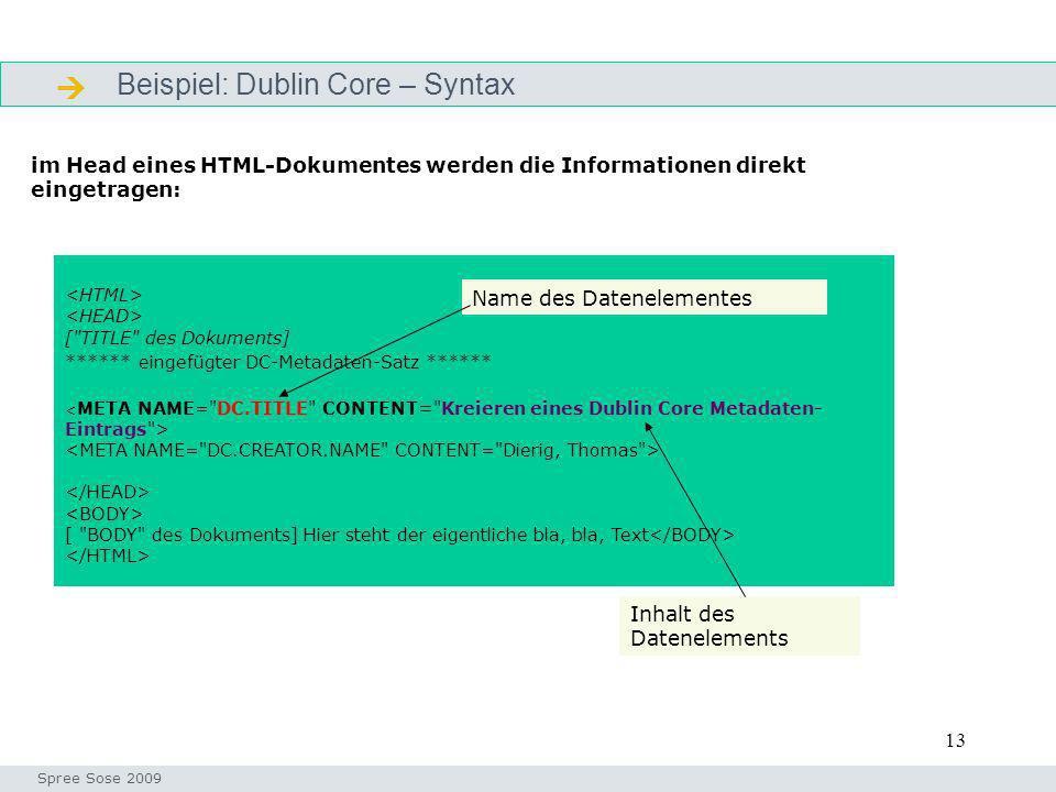  Beispiel: Dublin Core – Syntax