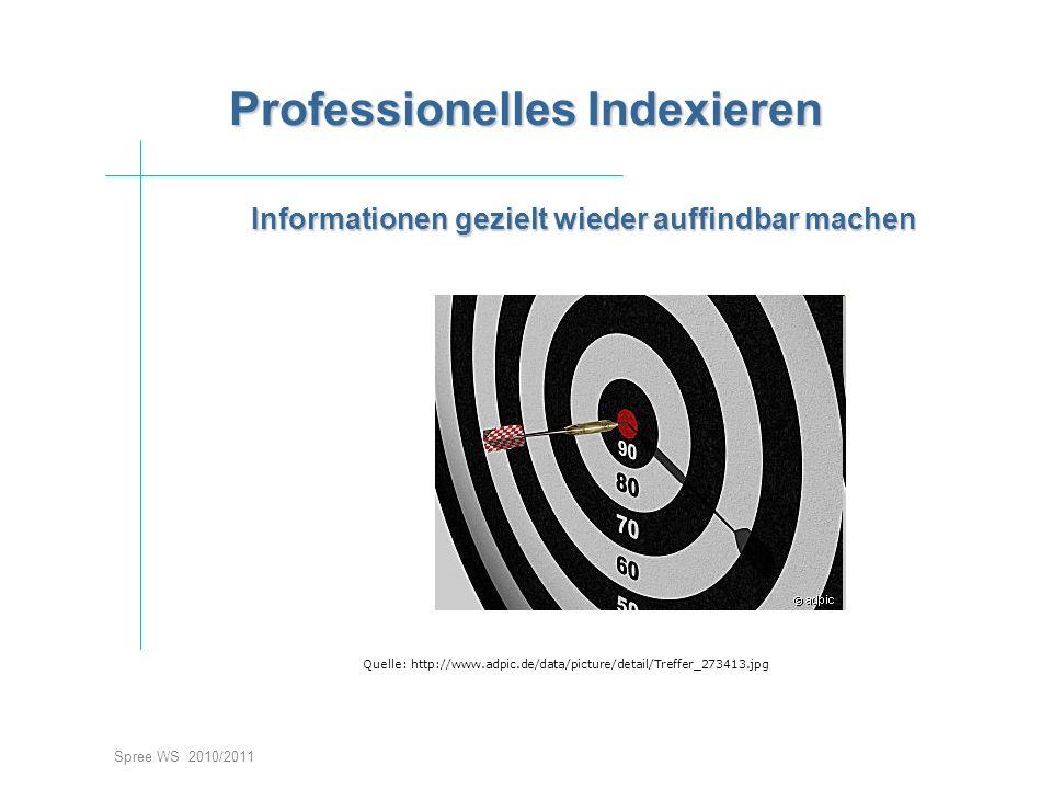 Professionelles Indexieren