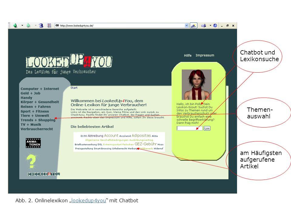 Chatbot und Lexikonsuche Themen- auswahl am Häufigsten aufgerufene