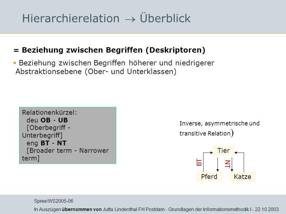 Hierarchierelation  Überblick