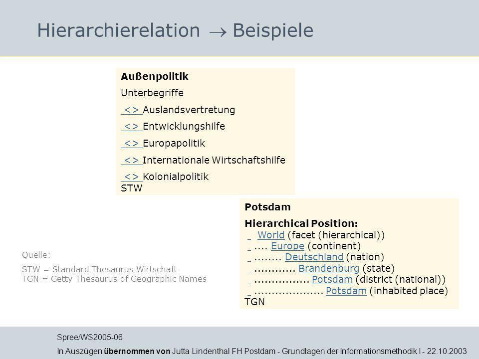 Hierarchierelation  Beispiele