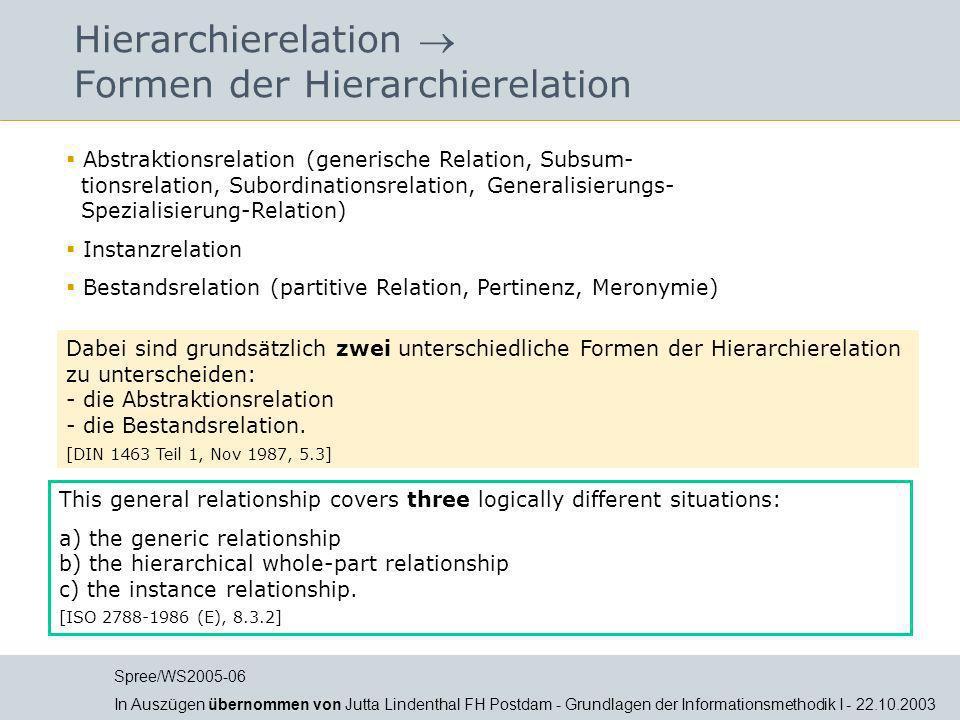 Hierarchierelation  Formen der Hierarchierelation
