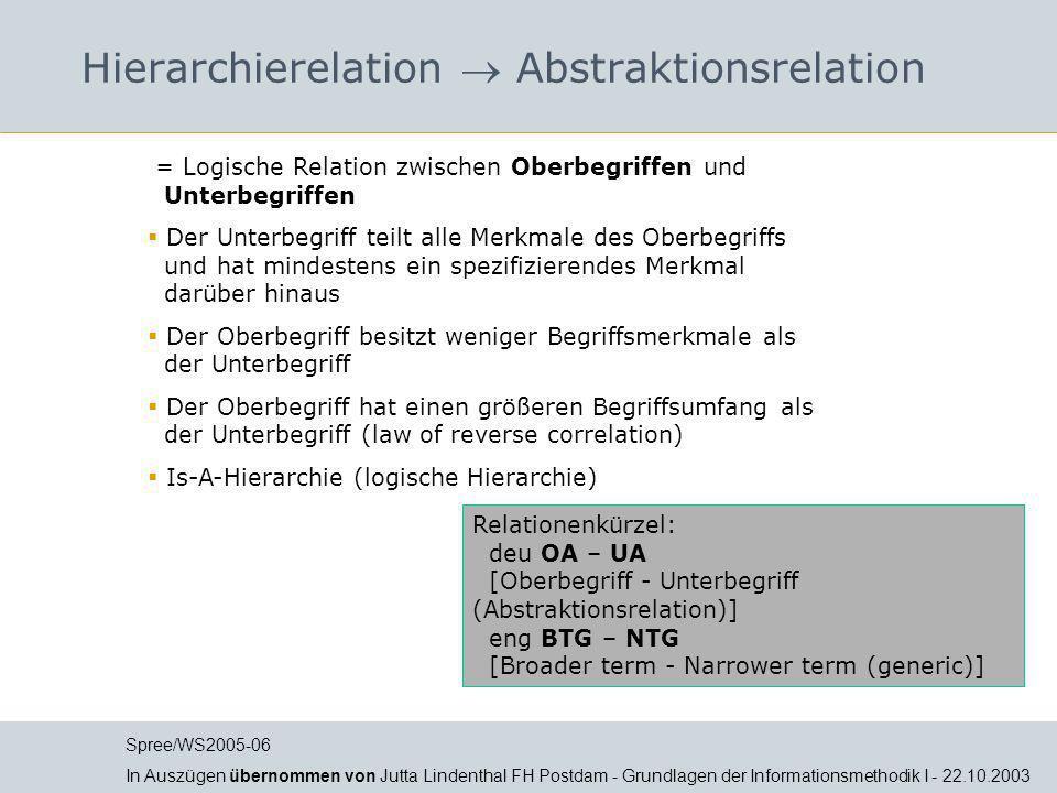 Hierarchierelation  Abstraktionsrelation