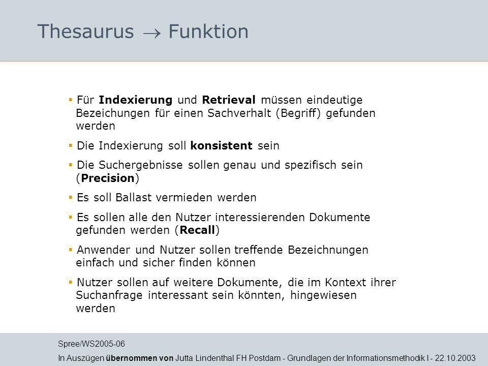Thesaurus  Funktion Für Indexierung und Retrieval müssen eindeutige Bezeichungen für einen Sachverhalt (Begriff) gefunden werden.