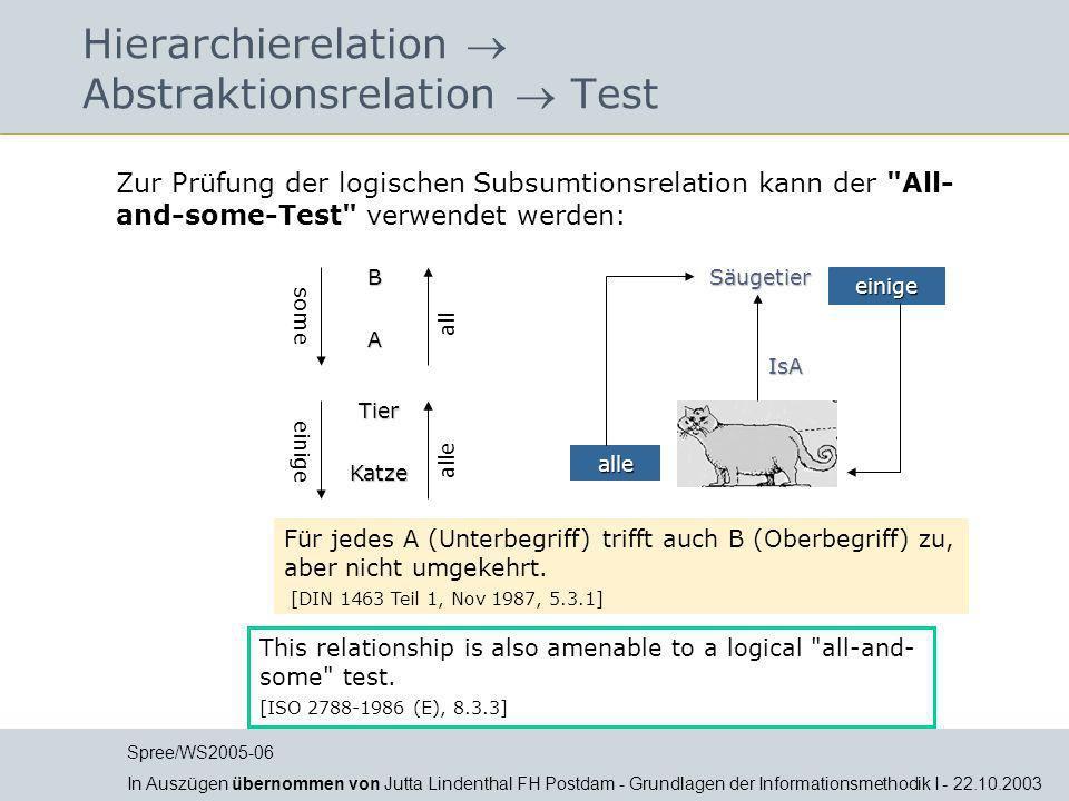 Hierarchierelation  Abstraktionsrelation  Test