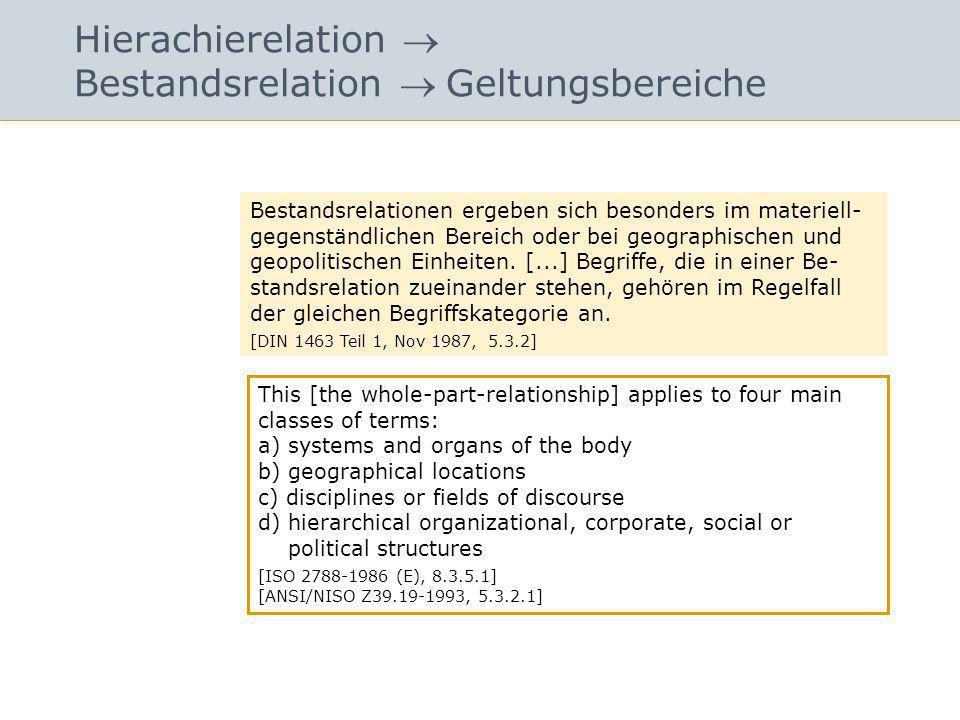 Hierachierelation  Bestandsrelation  Geltungsbereiche
