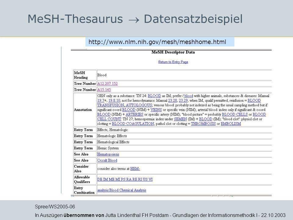 MeSH-Thesaurus  Datensatzbeispiel