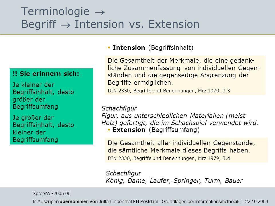 Terminologie  Begriff  Intension vs. Extension