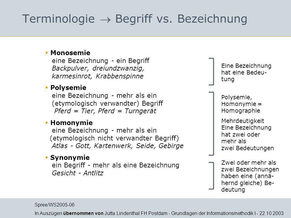 Terminologie  Begriff vs. Bezeichnung