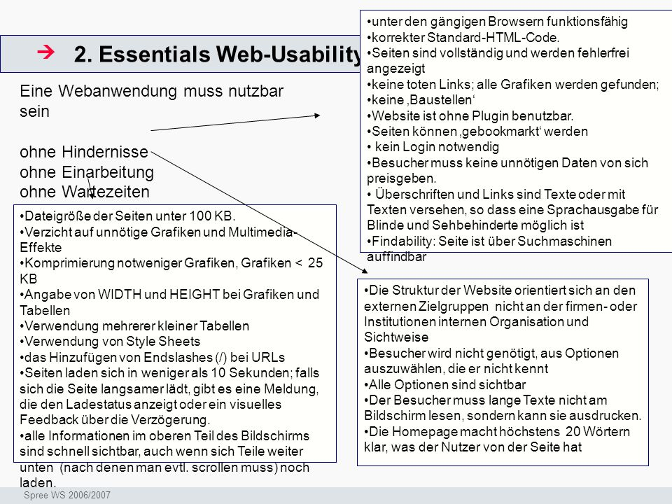 2. Essentials Web-Usability
