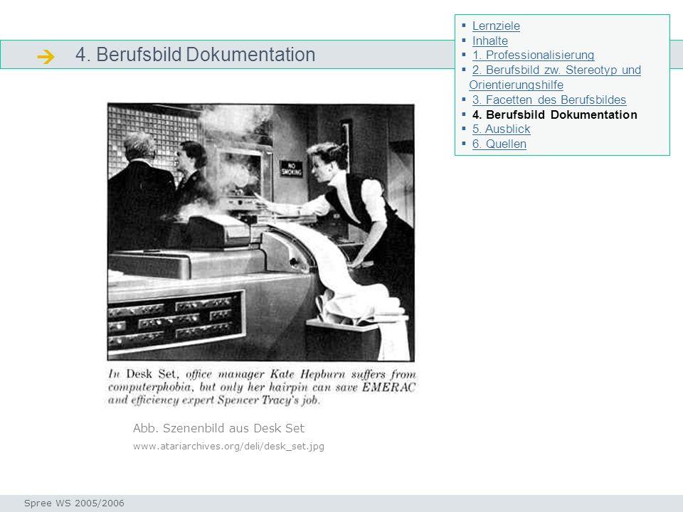  4. Berufsbild Dokumentation Lernziele Inhalte