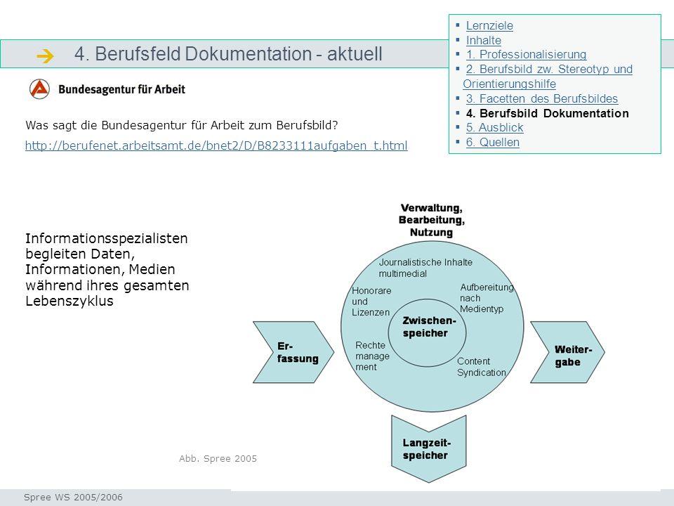  4. Berufsfeld Dokumentation - aktuell