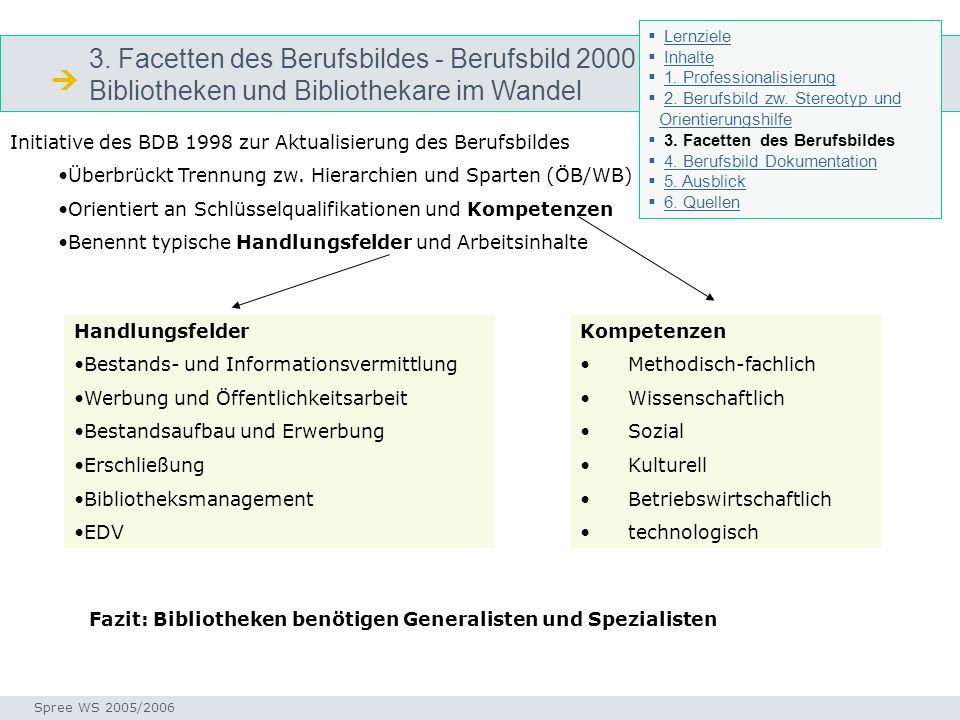  3. Facetten des Berufsbildes - Berufsbild 2000 :