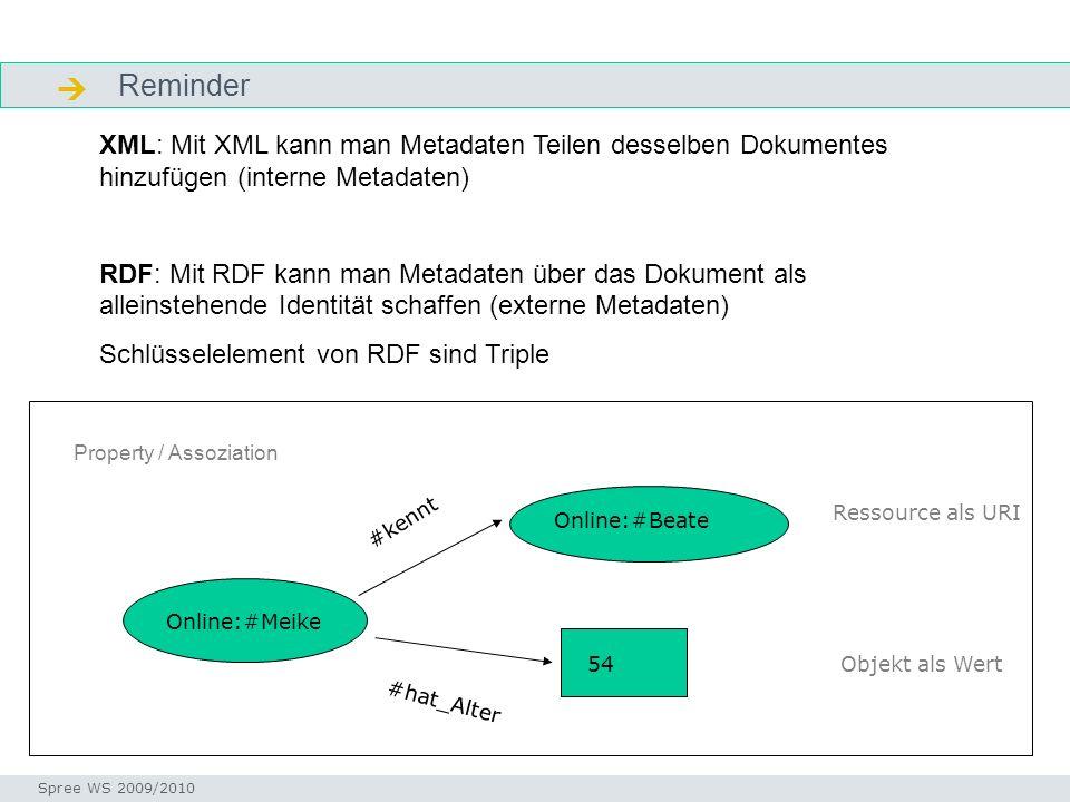 Reminder. Facetten. XML: Mit XML kann man Metadaten Teilen desselben Dokumentes hinzufügen (interne Metadaten)