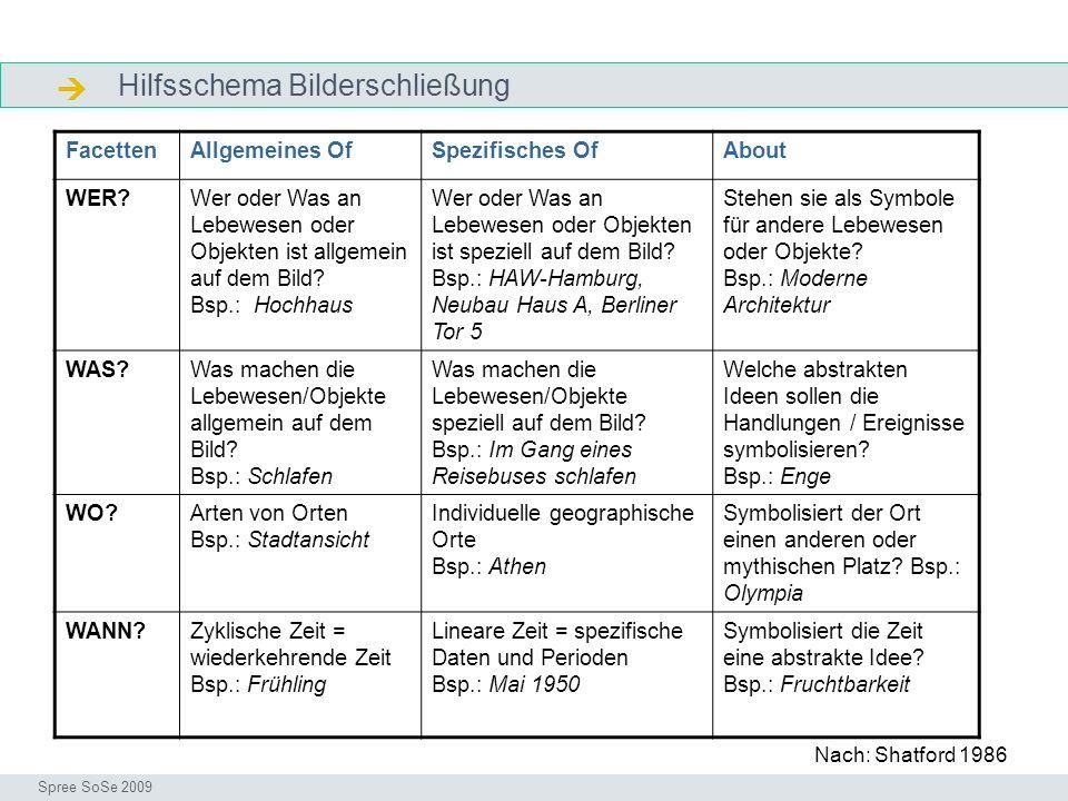 Hilfsschema Bilderschließung Facetten Allgemeines Of Spezifisches Of