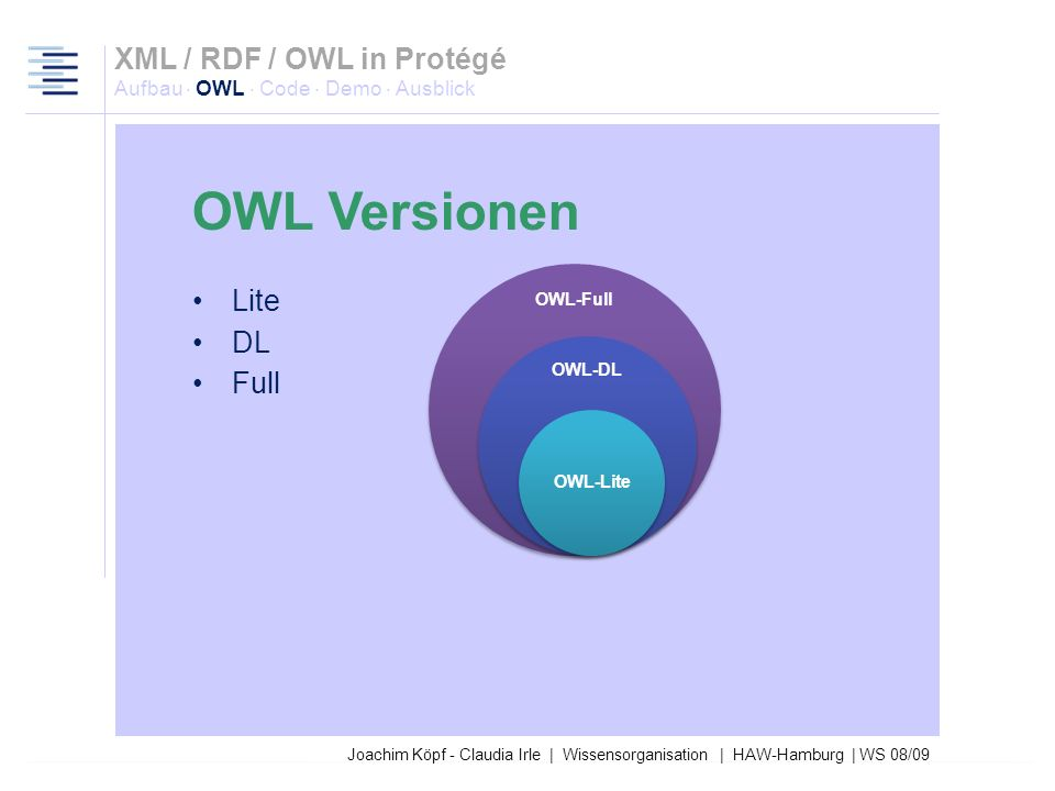 27.03.2017XML / RDF / OWL in Protégé Aufbau · OWL · Code · Demo · Ausblick. OWL Versionen. OWL-Full.