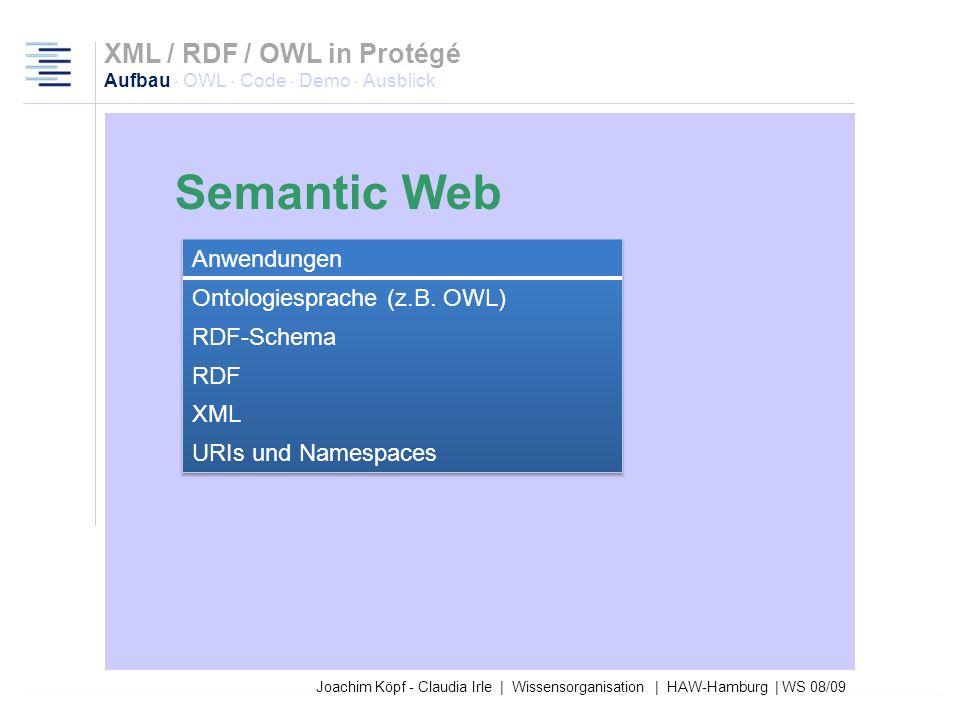 27.03.2017XML / RDF / OWL in Protégé Aufbau · OWL · Code · Demo · Ausblick. Semantic Web. Anwendungen.