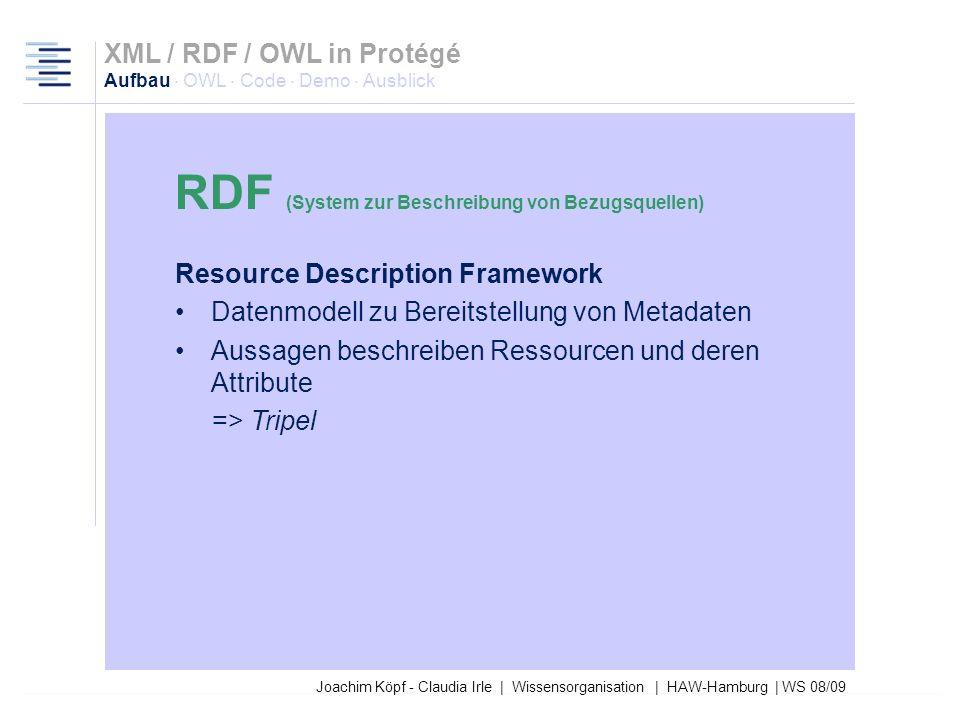 RDF (System zur Beschreibung von Bezugsquellen)