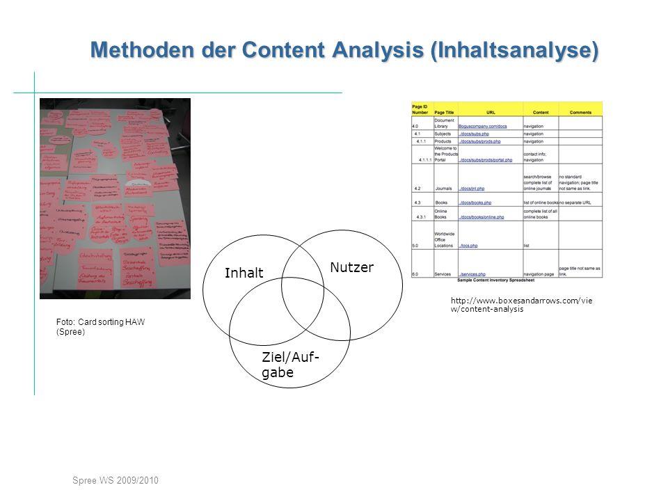Methoden der Content Analysis (Inhaltsanalyse)