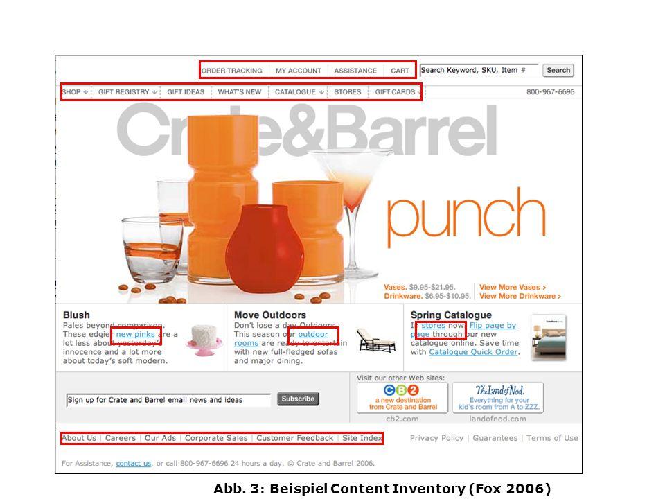 Beispiel Audit Abb. 3: Beispiel Content Inventory (Fox 2006)