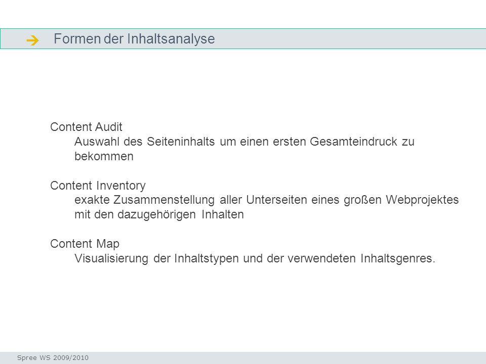  Formen der Inhaltsanalyse Content Audit
