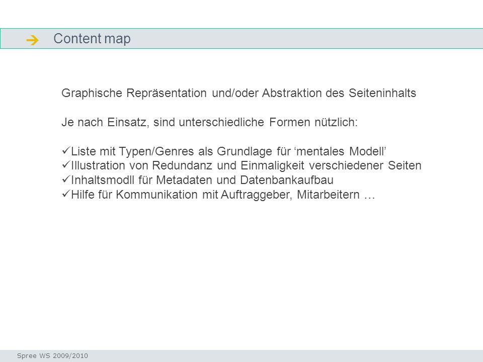  Content map. Content map. Graphische Repräsentation und/oder Abstraktion des Seiteninhalts.