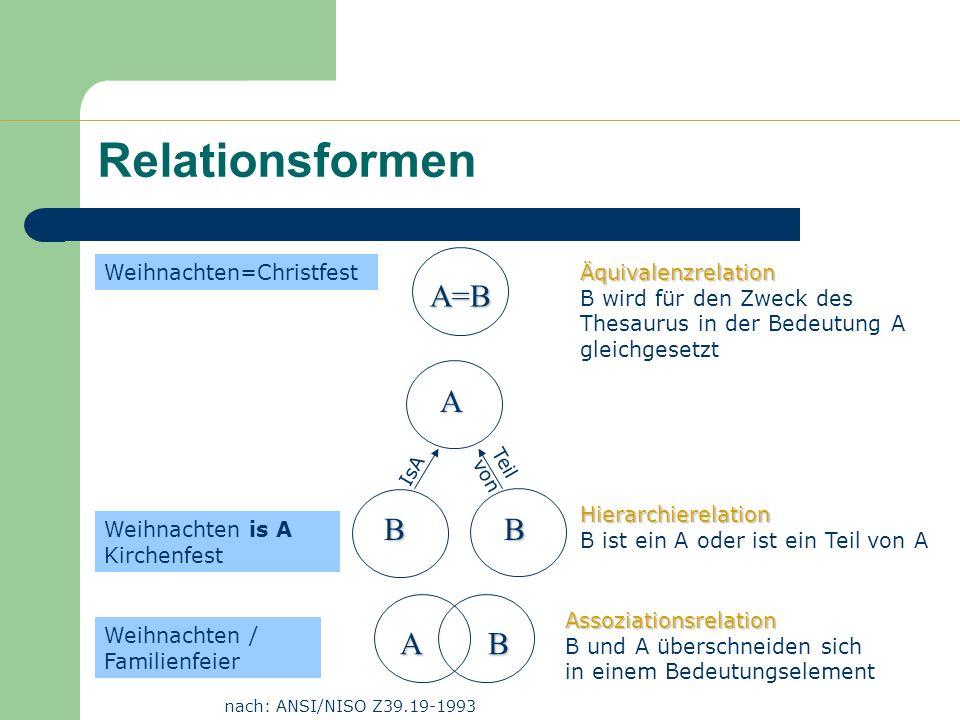 Relationsformen A=B A B A B Weihnachten=Christfest