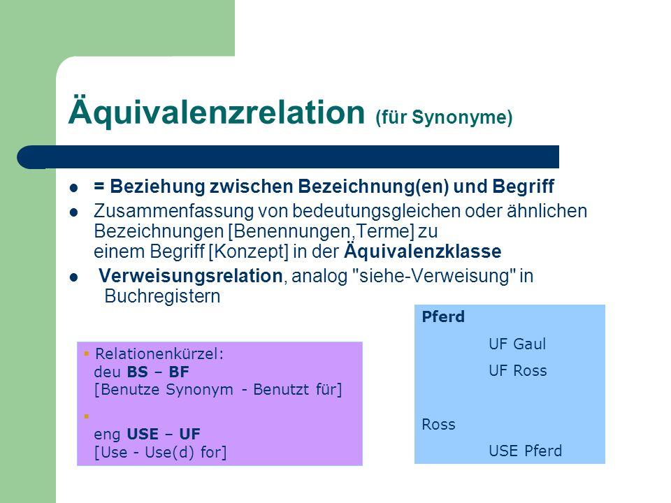Äquivalenzrelation (für Synonyme)