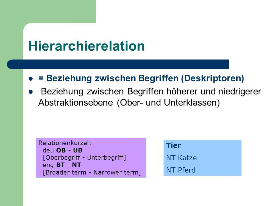 Hierarchierelation = Beziehung zwischen Begriffen (Deskriptoren)