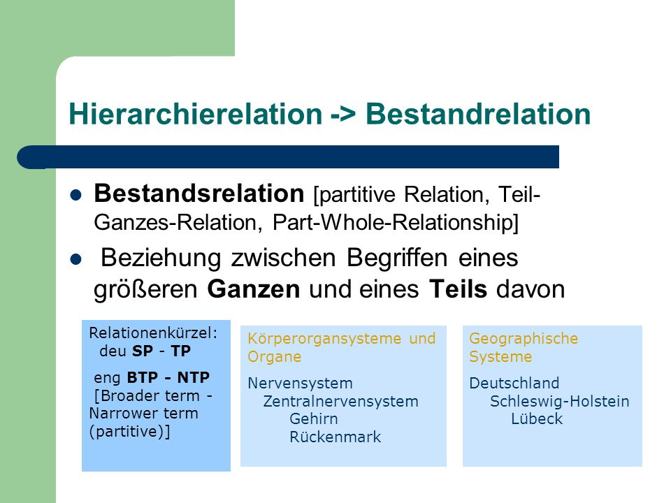 Hierarchierelation -> Bestandrelation