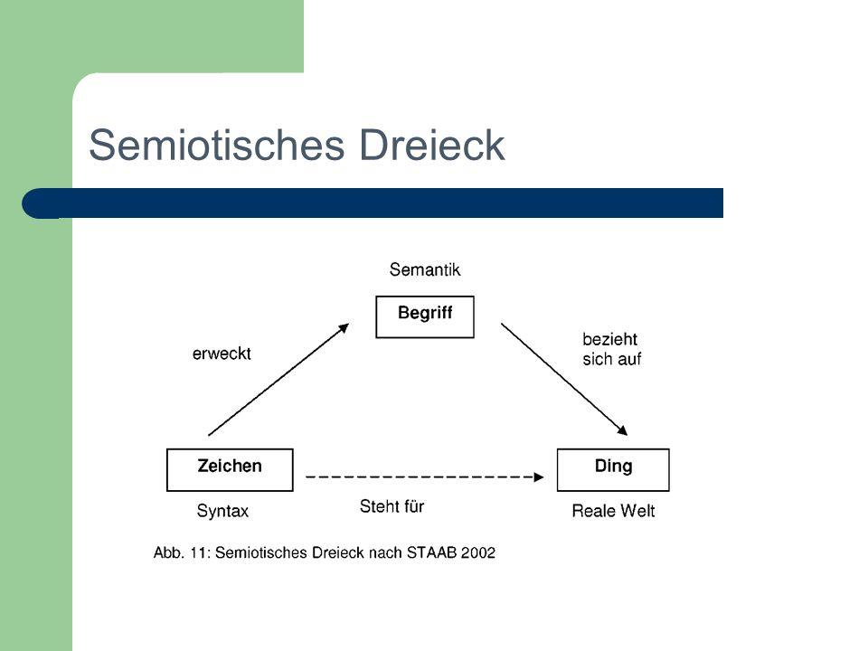 Semiotisches Dreieck