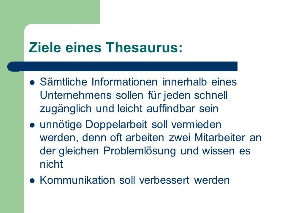 Ziele eines Thesaurus: