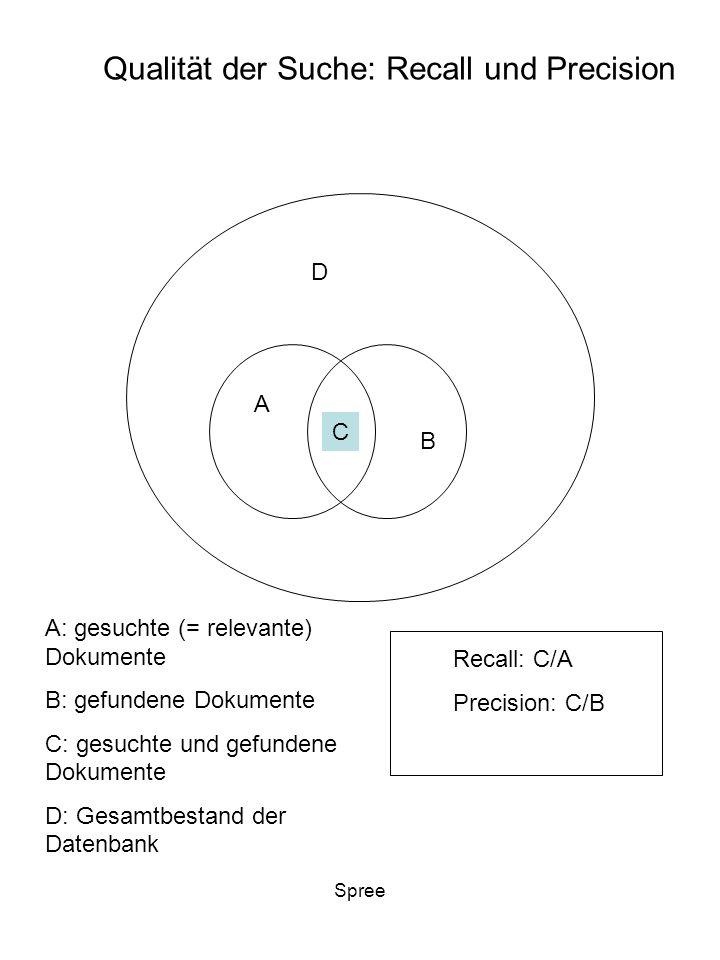 Qualität der Suche: Recall und Precision